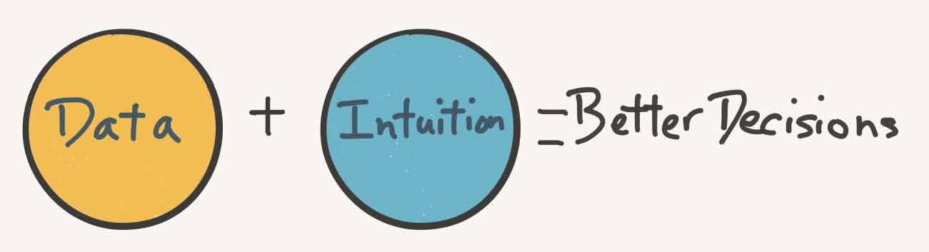 data vs. intuition