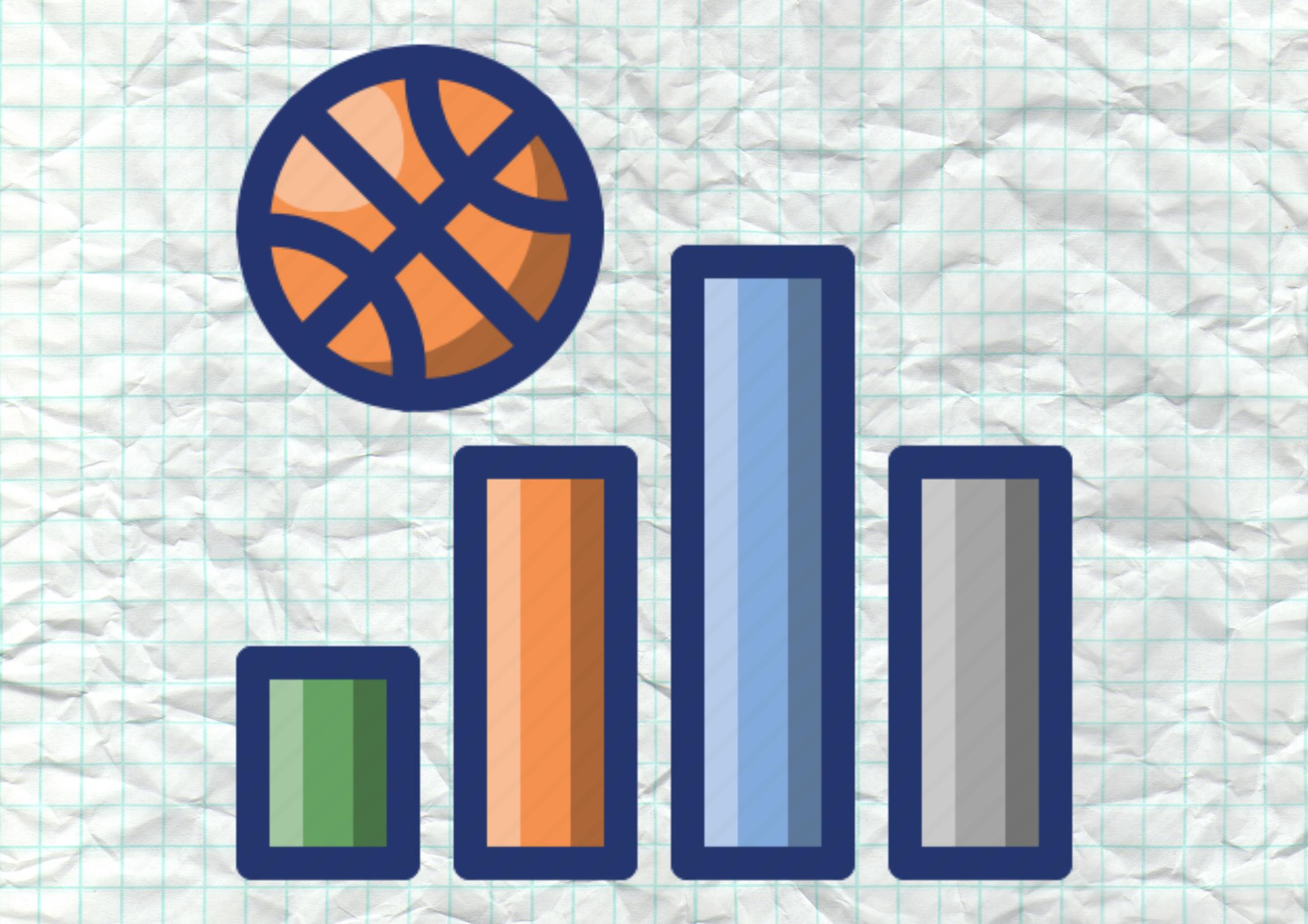 Basketball stats